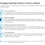 Mortgage banking industry - future outlook