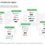 Top RPA vendors by region