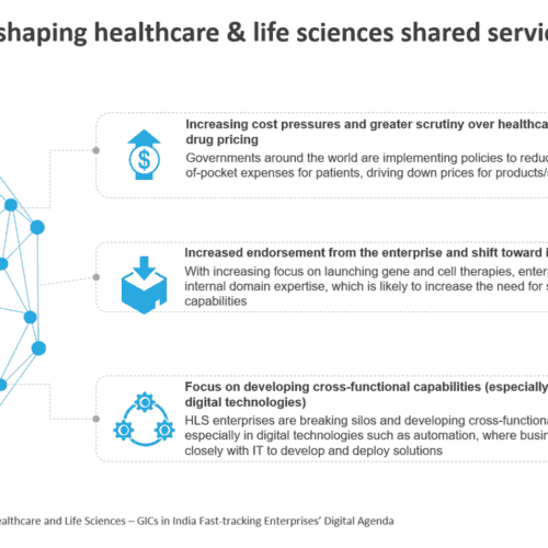 Key trends shaping healthcare & life sciences shared services