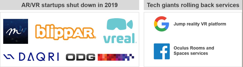 AR VR blog graphic