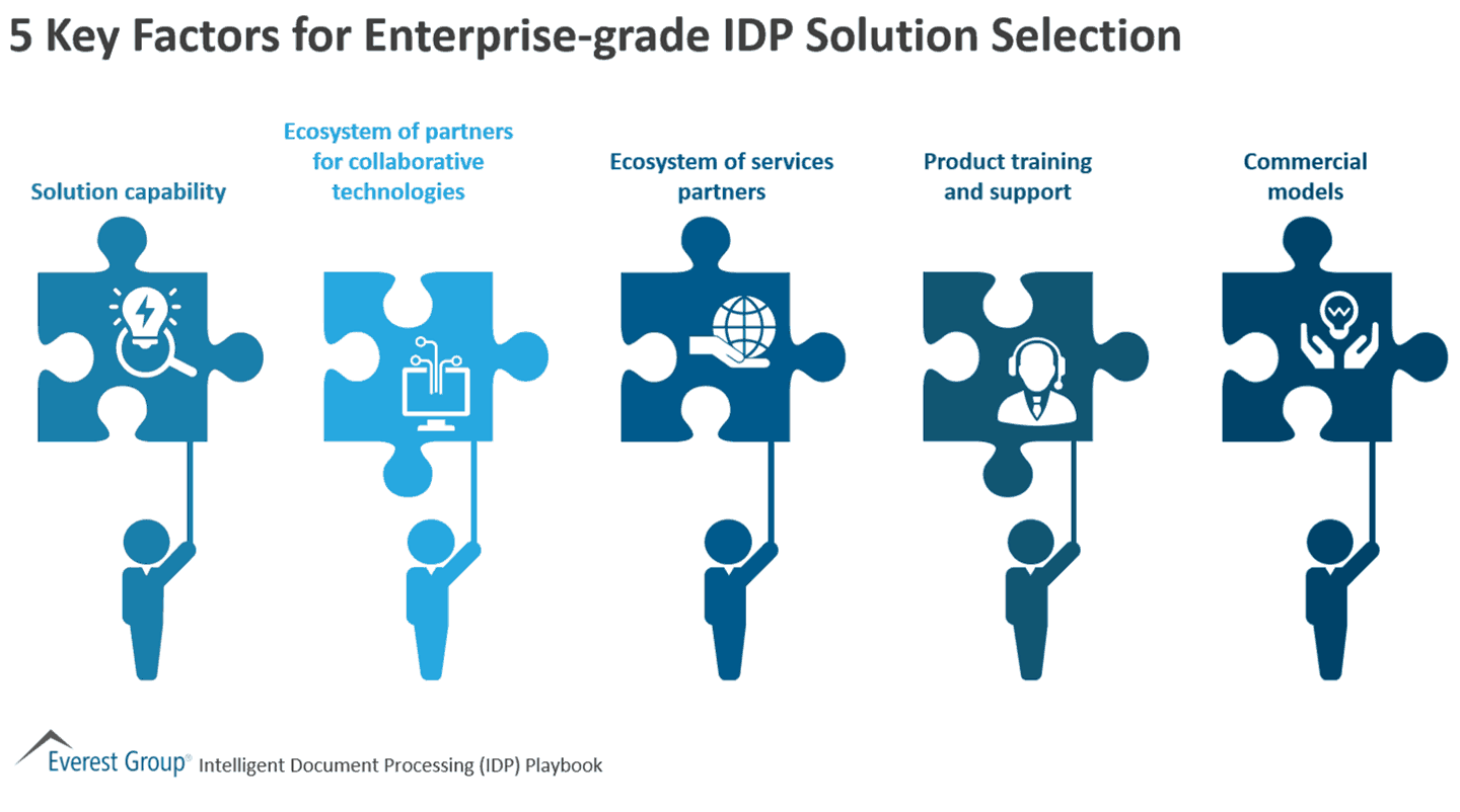 5 Key Factors for Enterprise-grade IDP Solution Selection