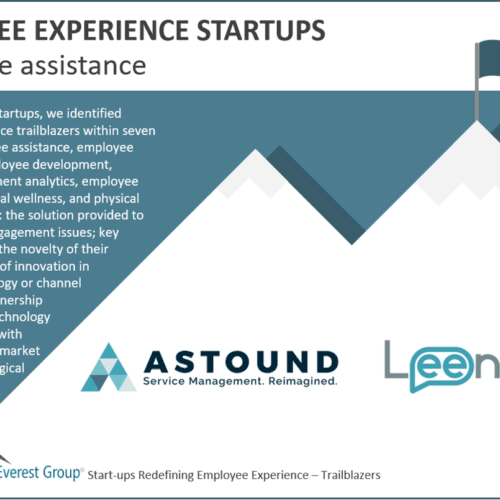Employee experience start-ups - Employee assistance
