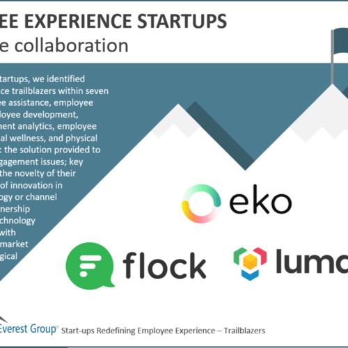 Employee experience start-ups - Employee collaboration
