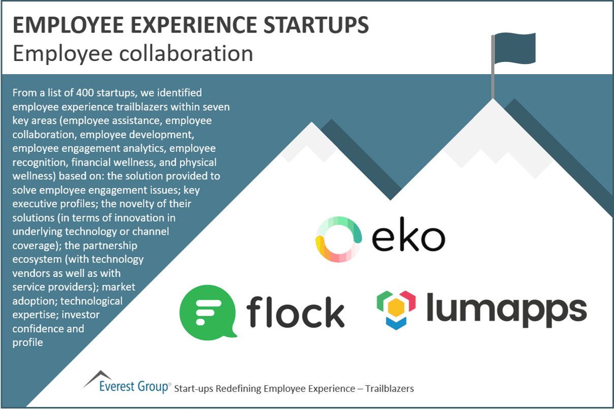 Employee experience start-ups - Employee collaboration