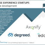 Employee experience start-ups - Employee development