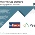 Employee experience start-ups - Employee engagement analytics