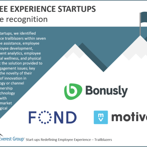 Employee experience start-ups - Employee recognition