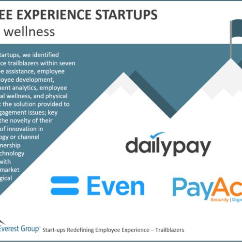 Employee experience start-ups - Financial wellness