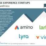 Employee experience start-ups - Physical wellness
