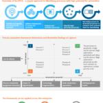 Enterprise Value Chain Automation
