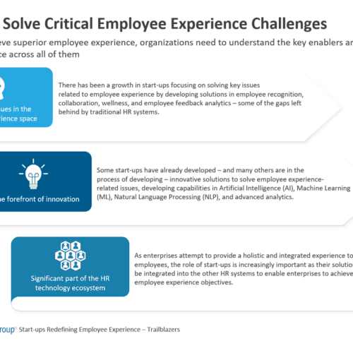 Start-ups Solve Critical Employee Experience Challenges