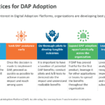 Best Practices for Digital Adoption Platform Adoption