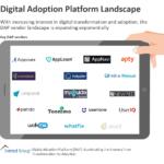 Digital Adoption Platform Landscape