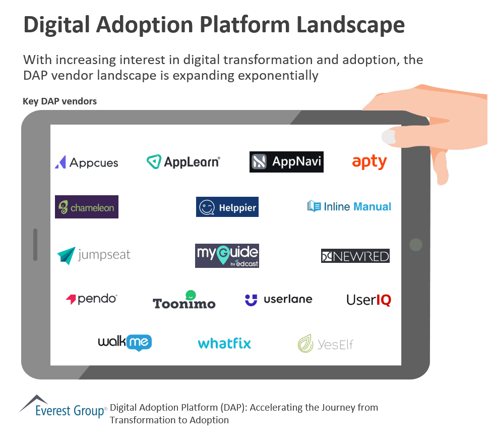 Digital Adoption Platform Landscape