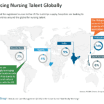 Sourcing Nursing Talent Globally