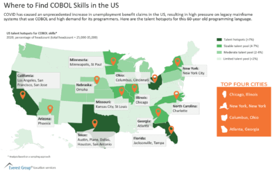 Talent hotspots for COBOL in the US