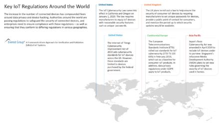 Key IoT Regulations Around the World
