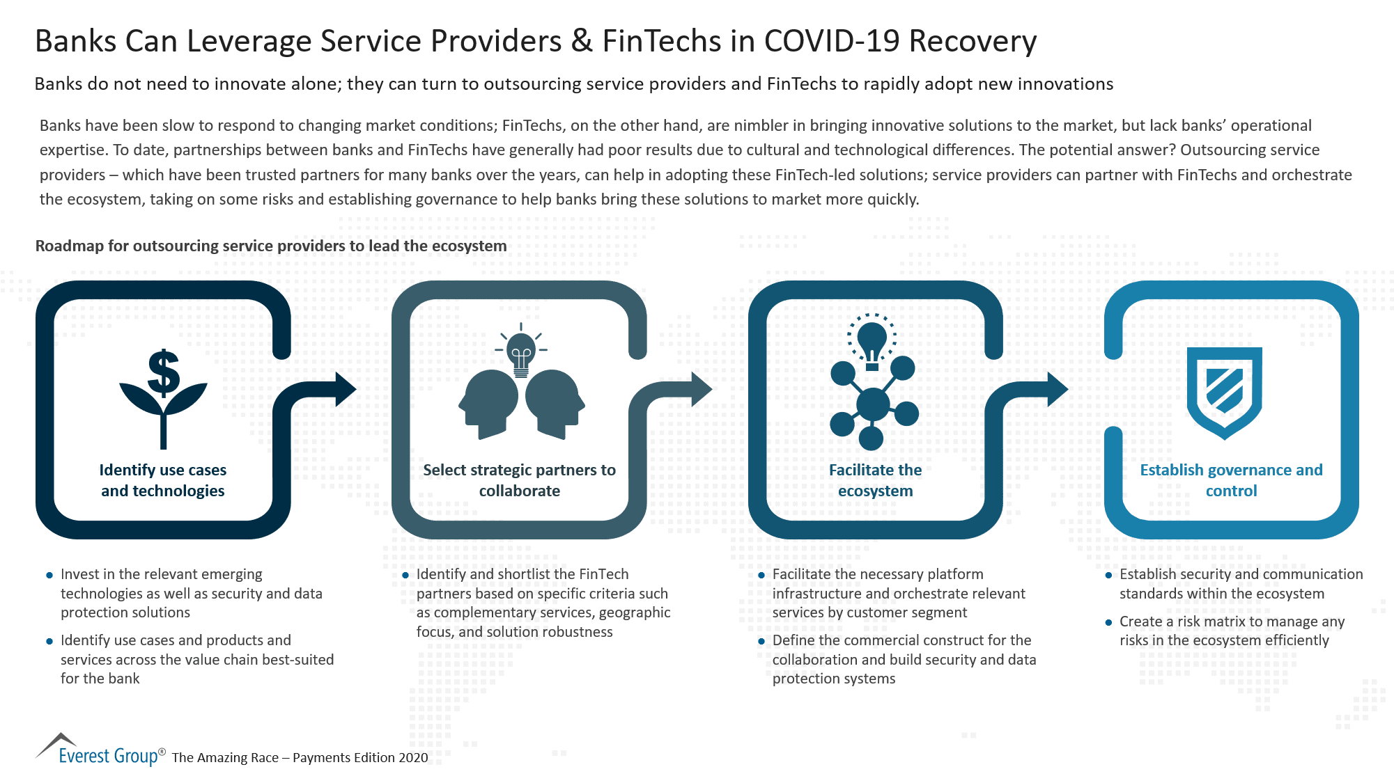 Banks Can Leverage Service Providers & FinTechs in COVID-19 Recovery