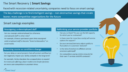 The Smart Recovery - Smart Savings