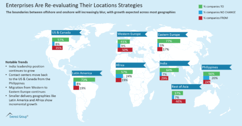 Enterprises Are Re-evaluating Their Locations Strategies