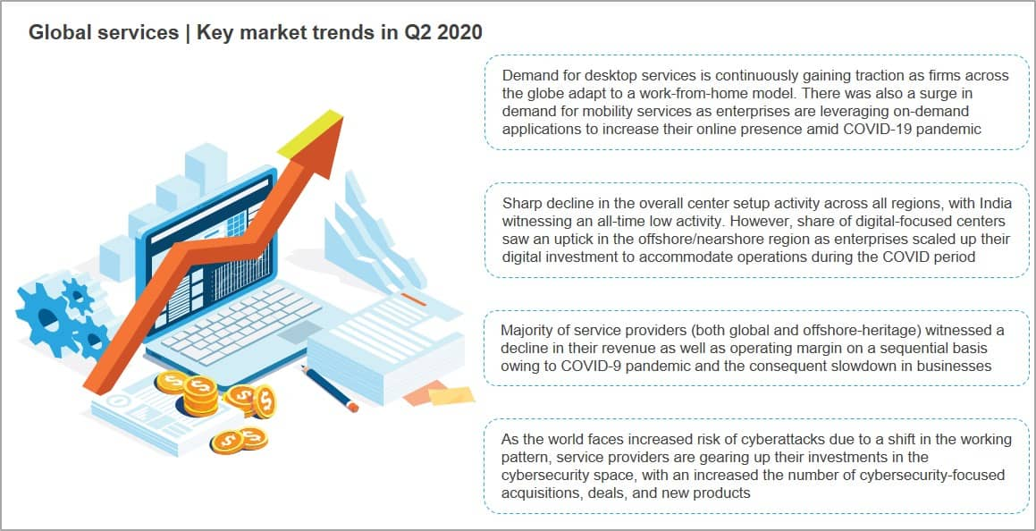 Global Services Key Market Trends Q2 2020