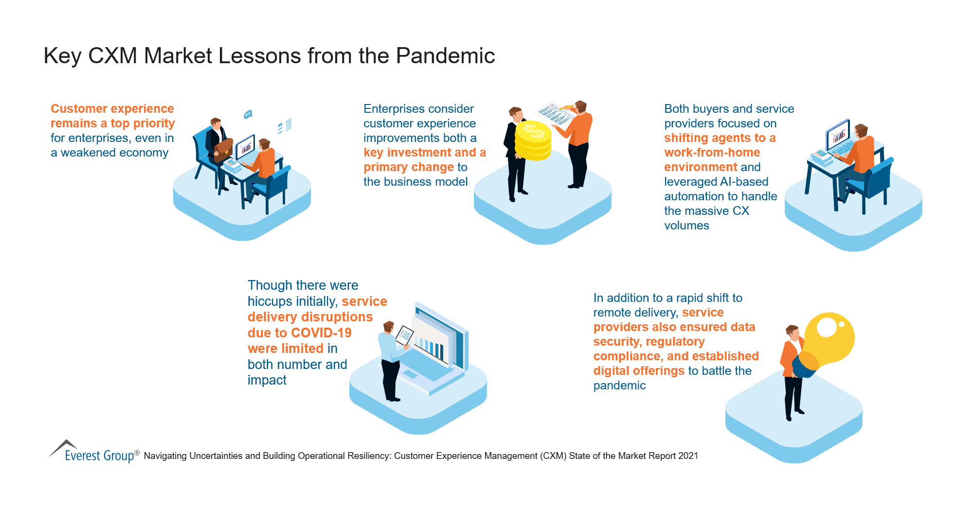 Key CXM Market Lessons from the Pandemic