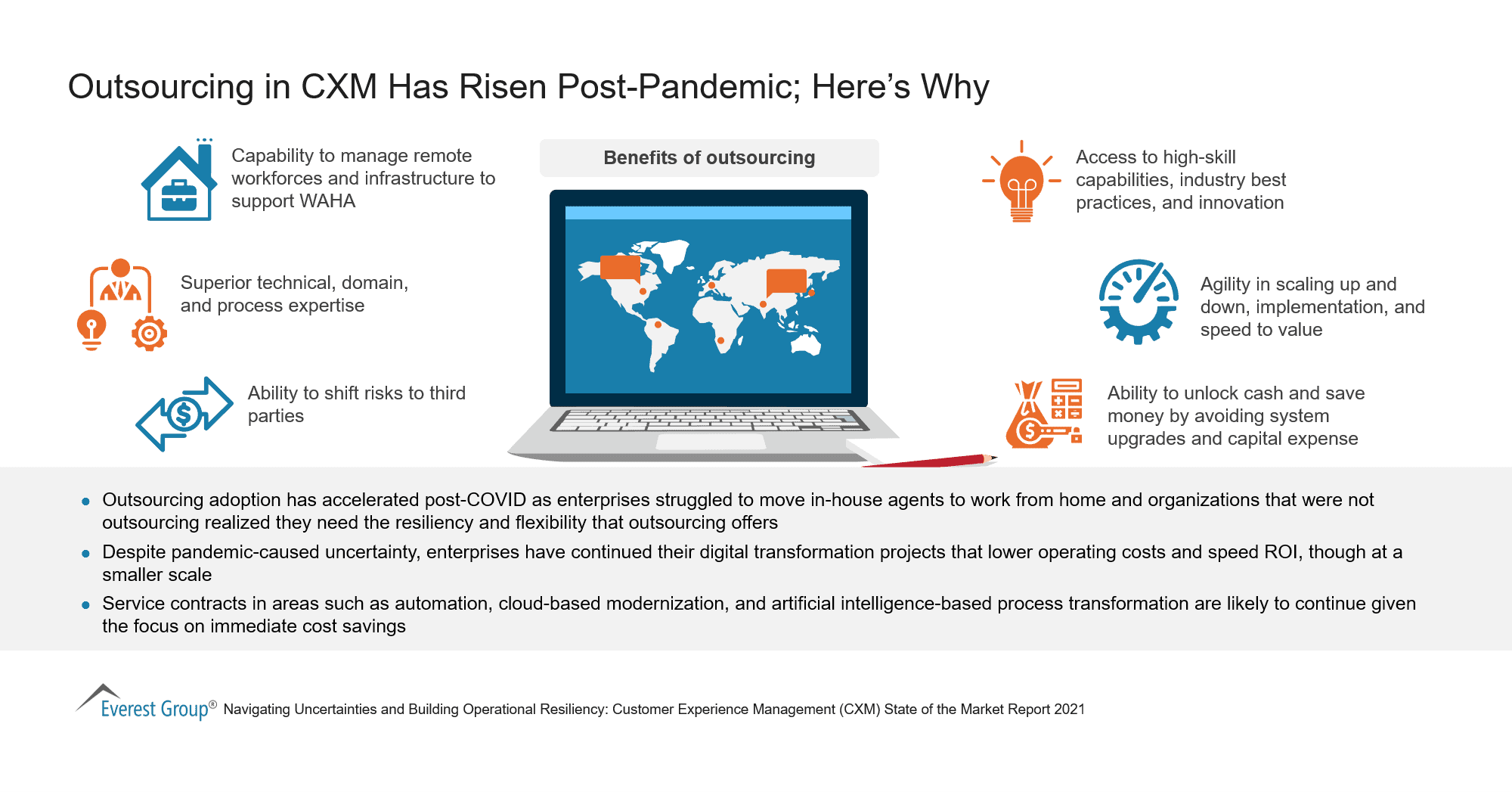 Outsourcing in CXM Has Risen Post-Pandemic - Here's Why