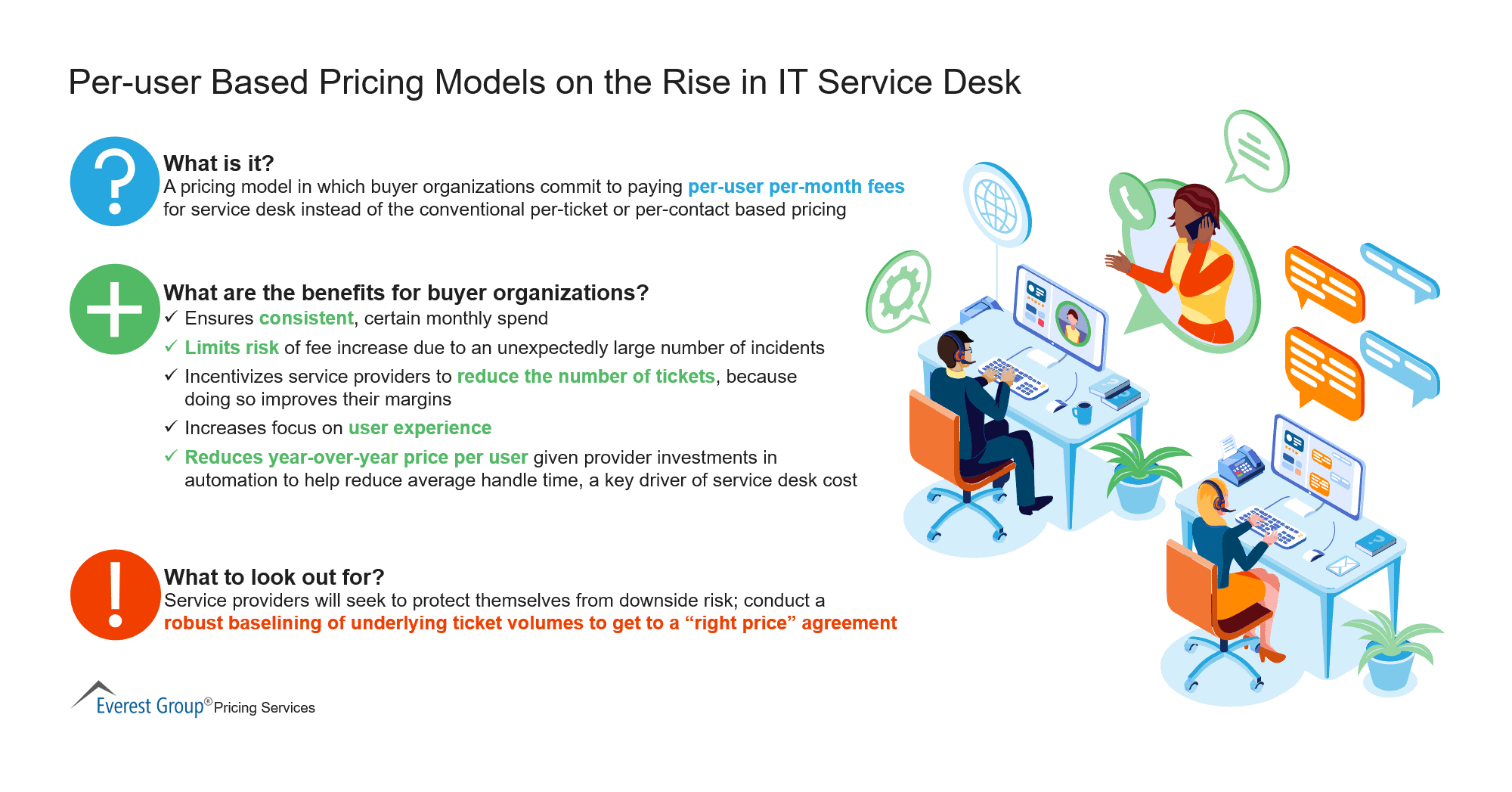 Per-user Based Pricing Models on the Rise in IT Service Desk