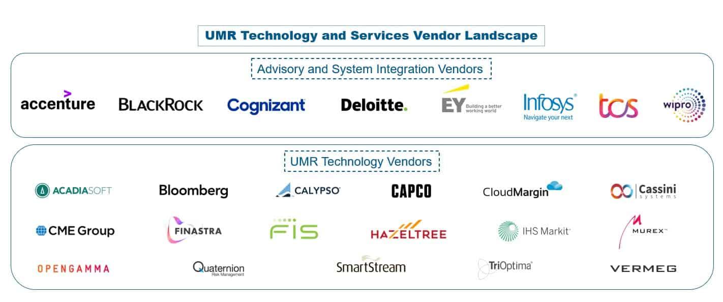 UMR Technology and Services Vendor Landscape