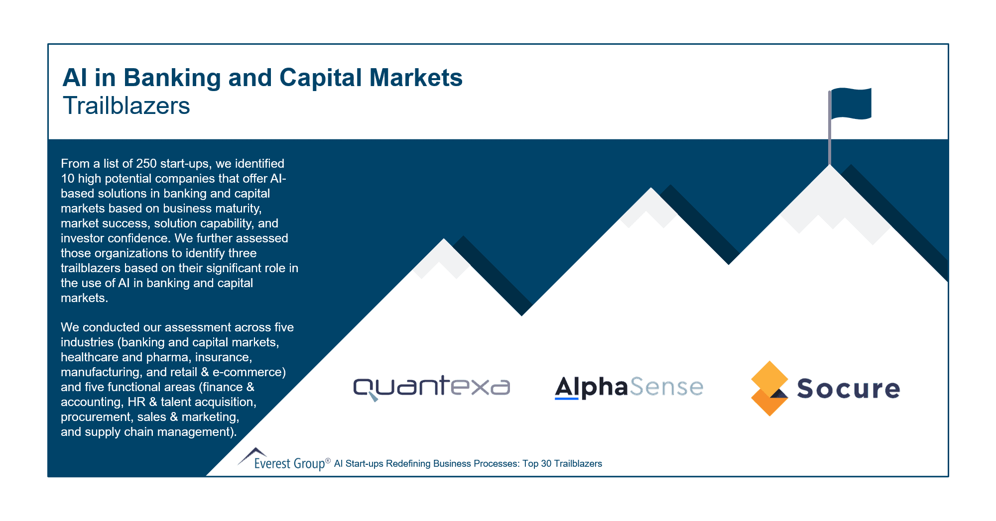 Trailblazers in AI in Banking and Capital Markets