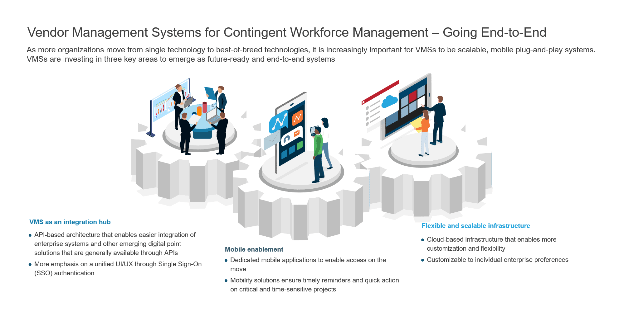 Vendor Management Systems for Contingent Workforce Management – Going End-to-End