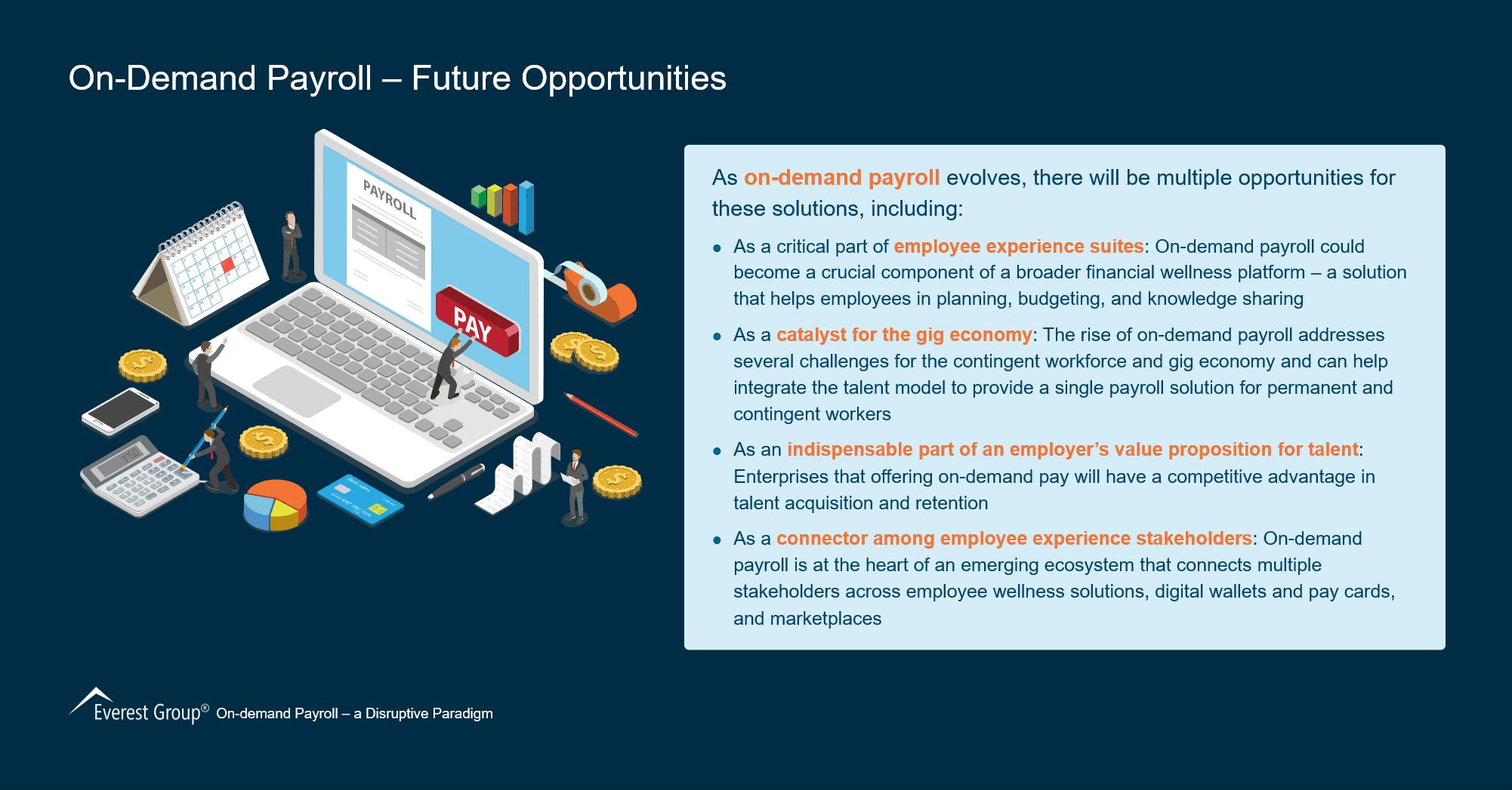 On-Demand Payroll – Future Opportunities