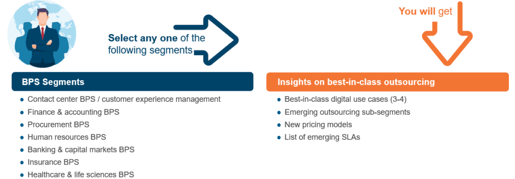 BPS Strategic Engagement Review analysis