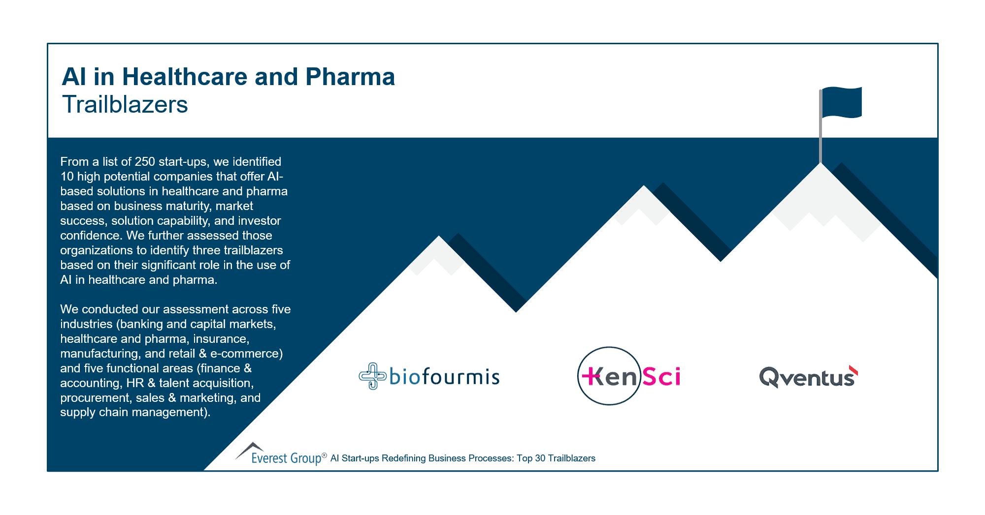 Trailblazers AI in Healthcare and Pharma