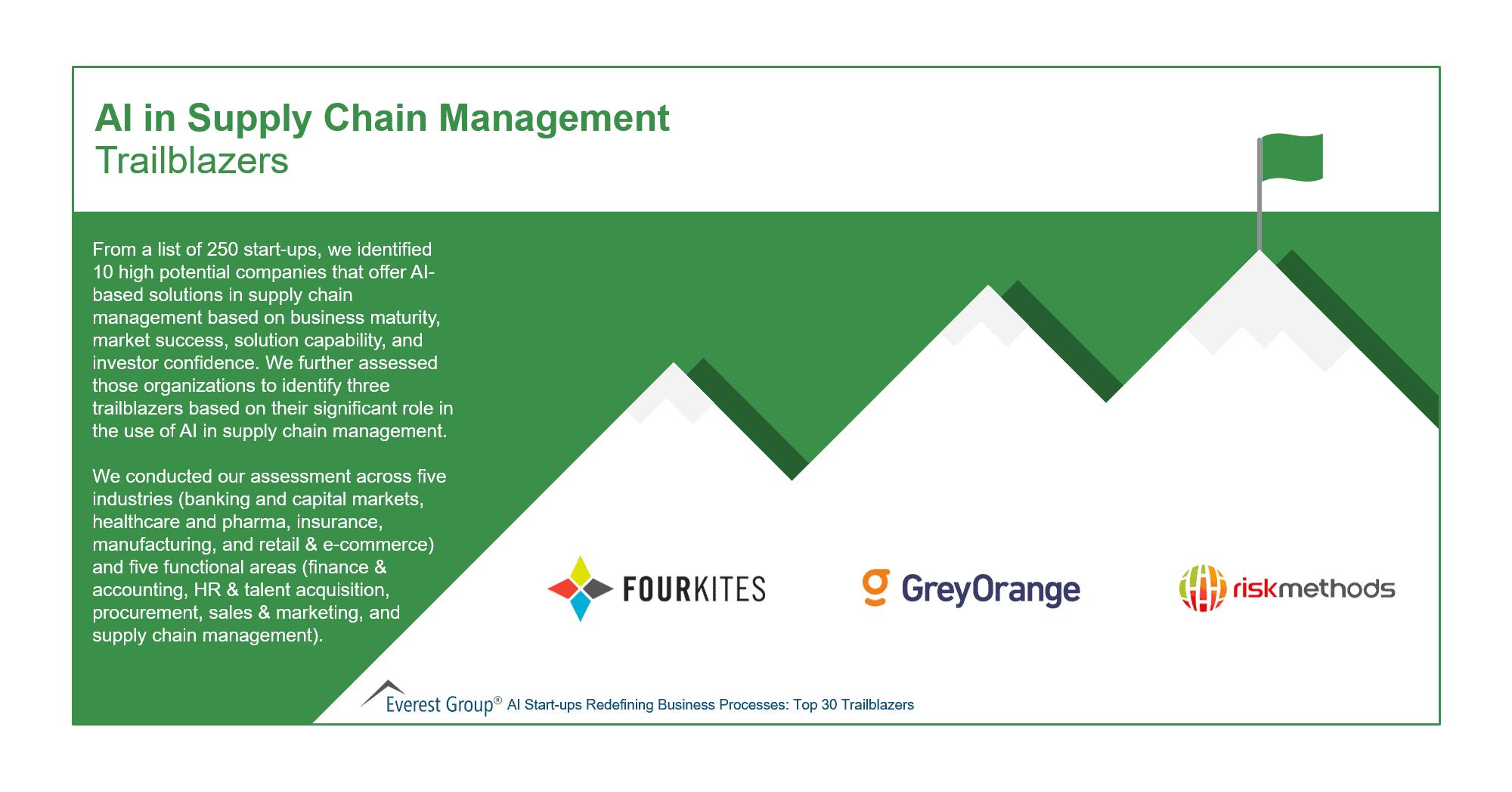Trailblazers AI in Supply Chain Management