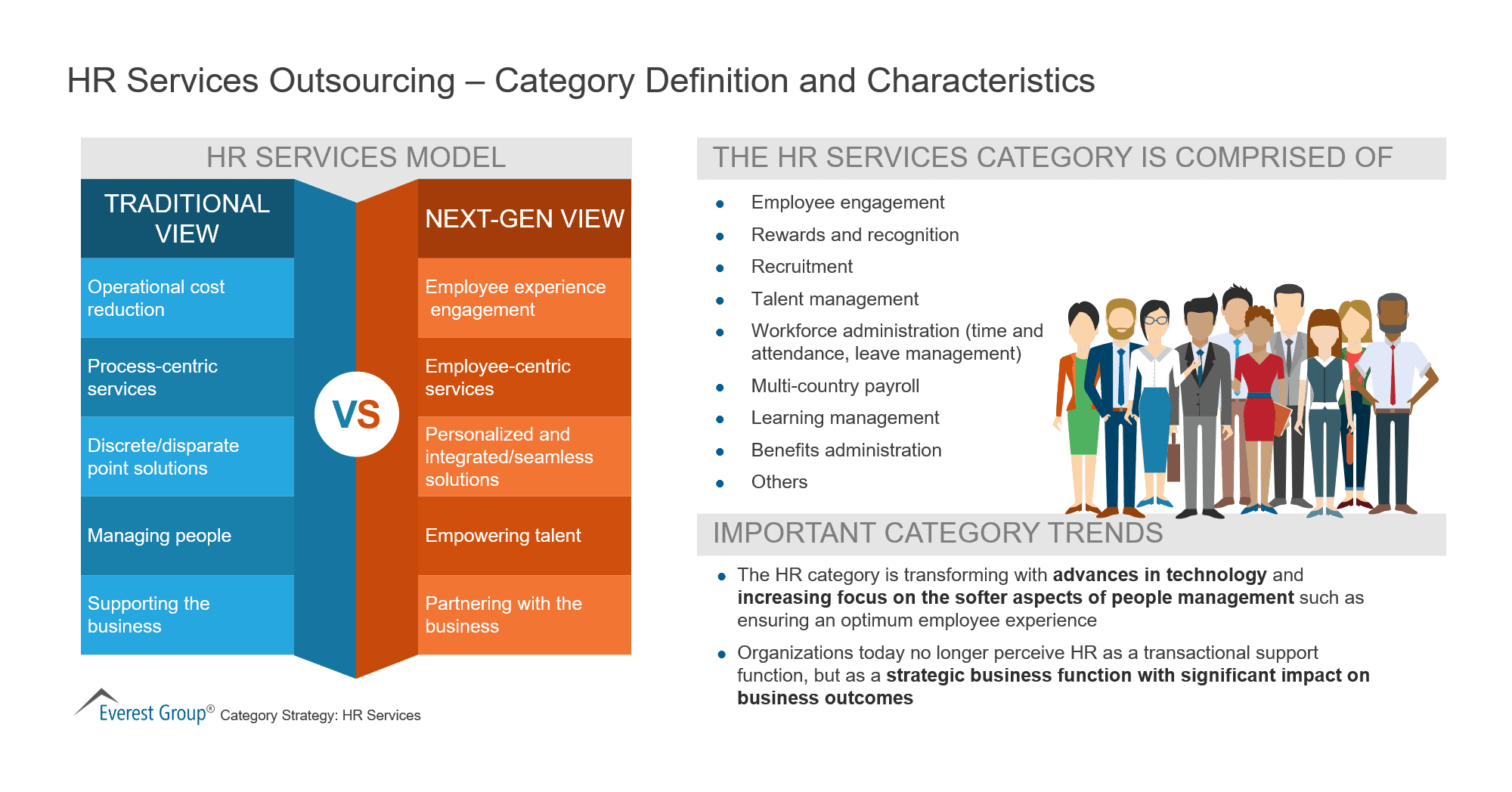 HR Services Outsourcing – Category Definition and Characteristics