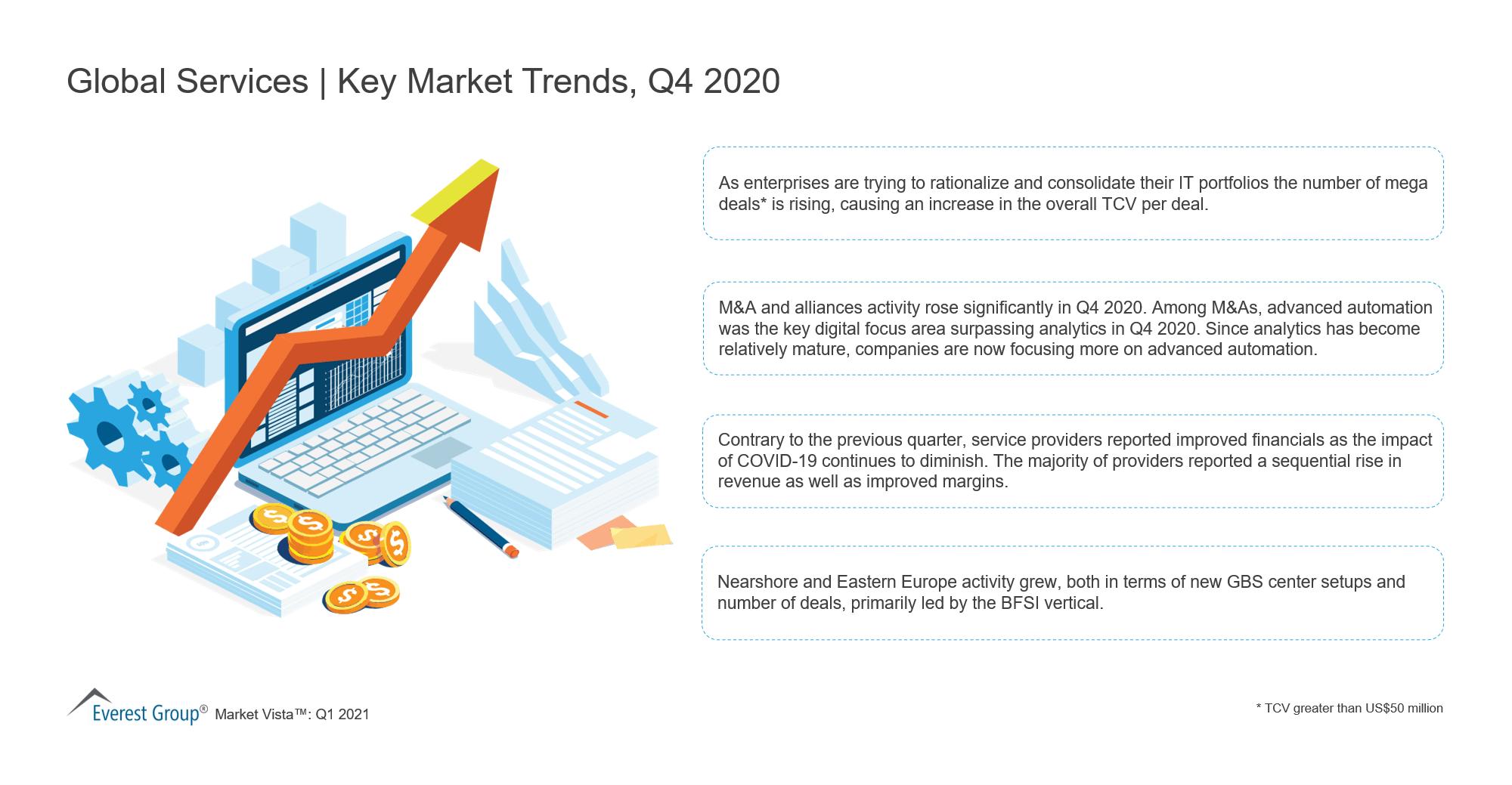 Market Vista Q1 2021