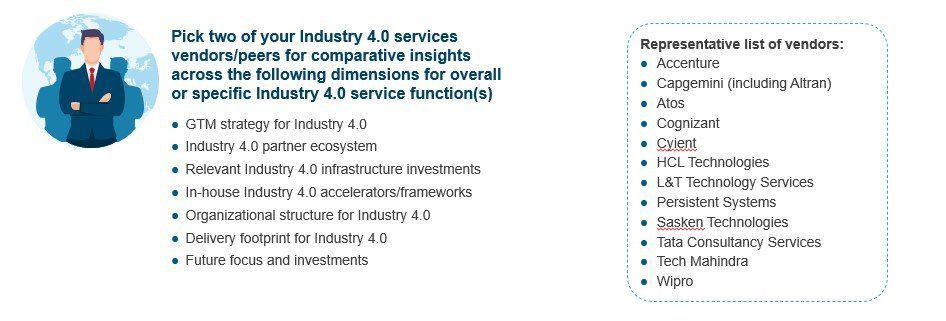 Strategizing Industry 4.0 journey capability benchmarking