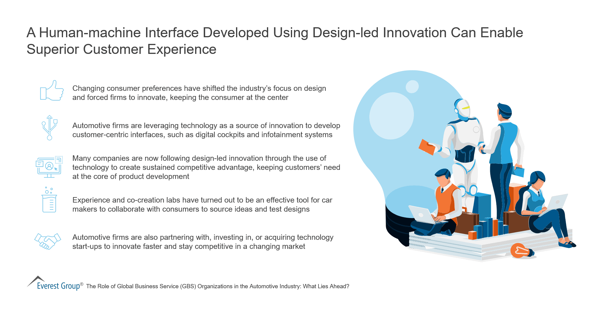 A Human-machine Interface Developed Using Design-led Innovation Can Enable Superior Customer Experience