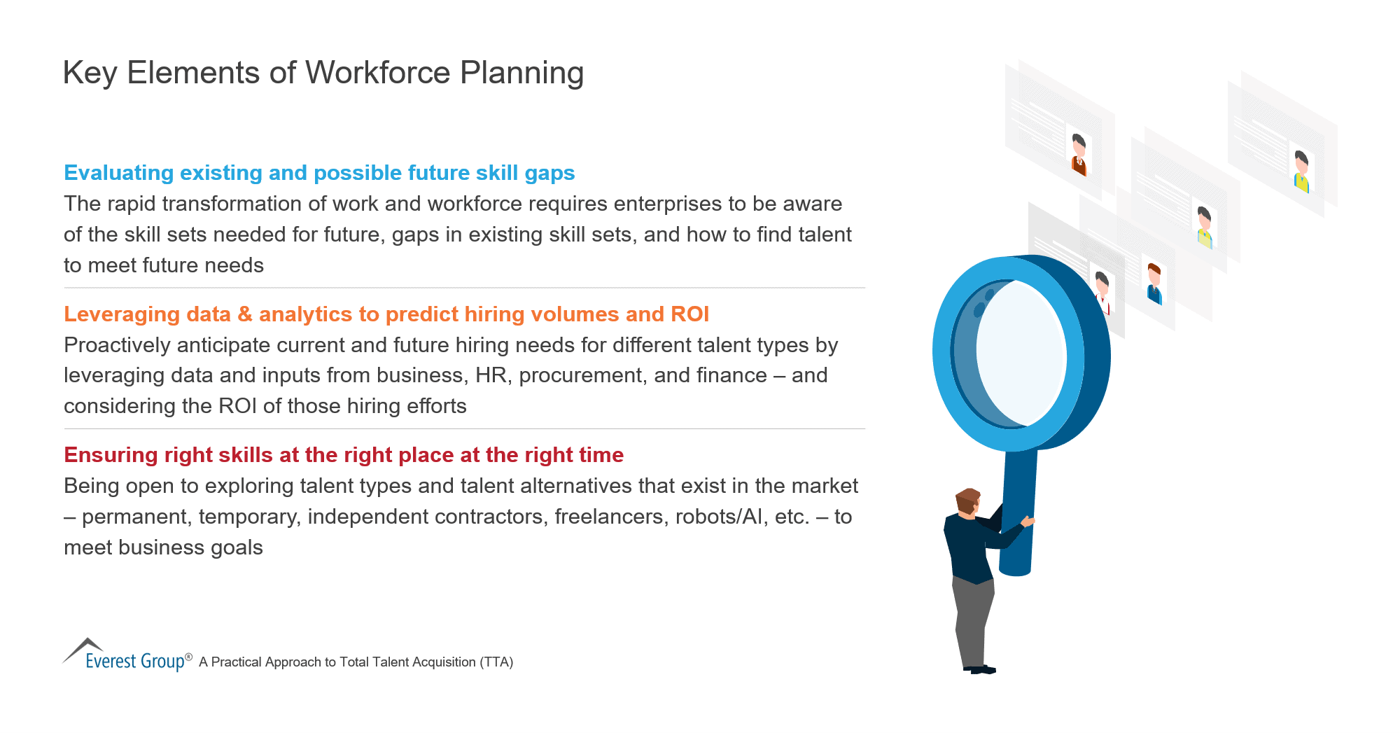 Key Elements of Workforce Planning