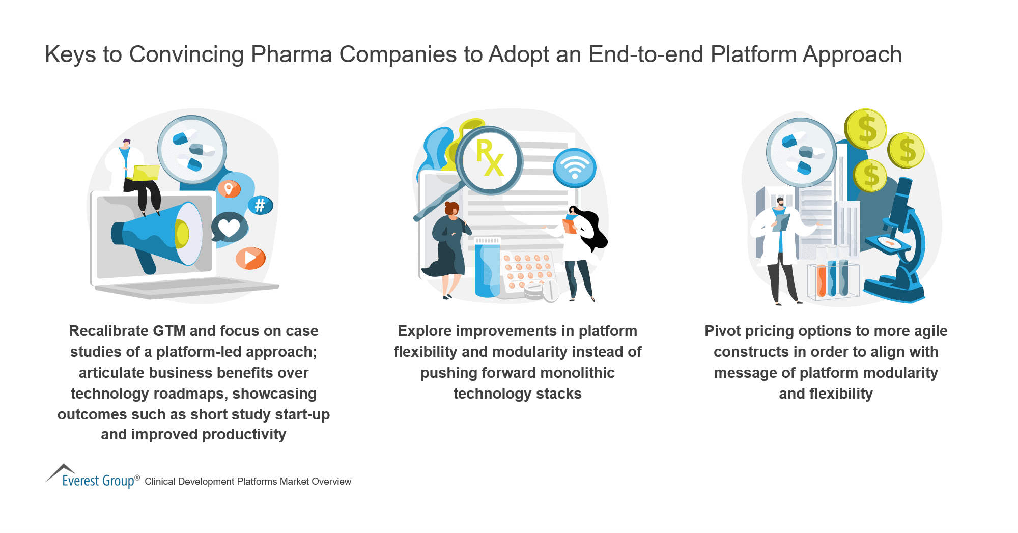 Keys to Convincing Pharma Companies to Adopt an End-to-end Platform Approach