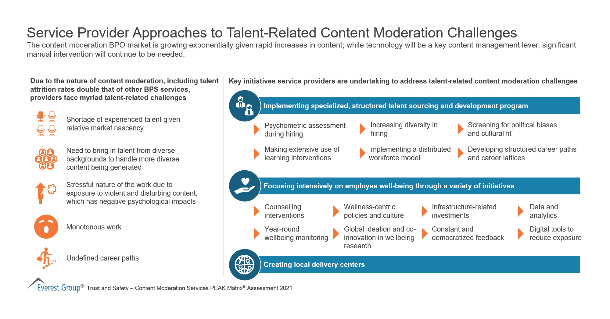 Service Provider Approaches to Talent-Related Content Moderation Challenges