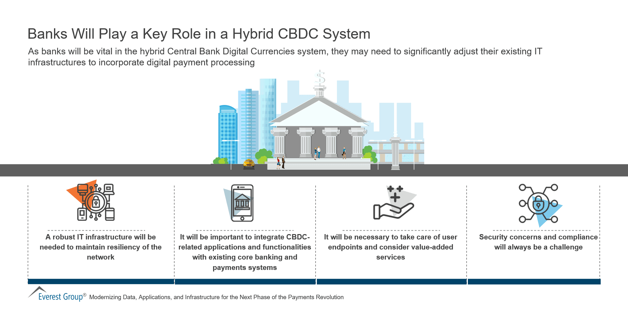 Banks Will Play a Key Role in a Hybrid CBDC System
