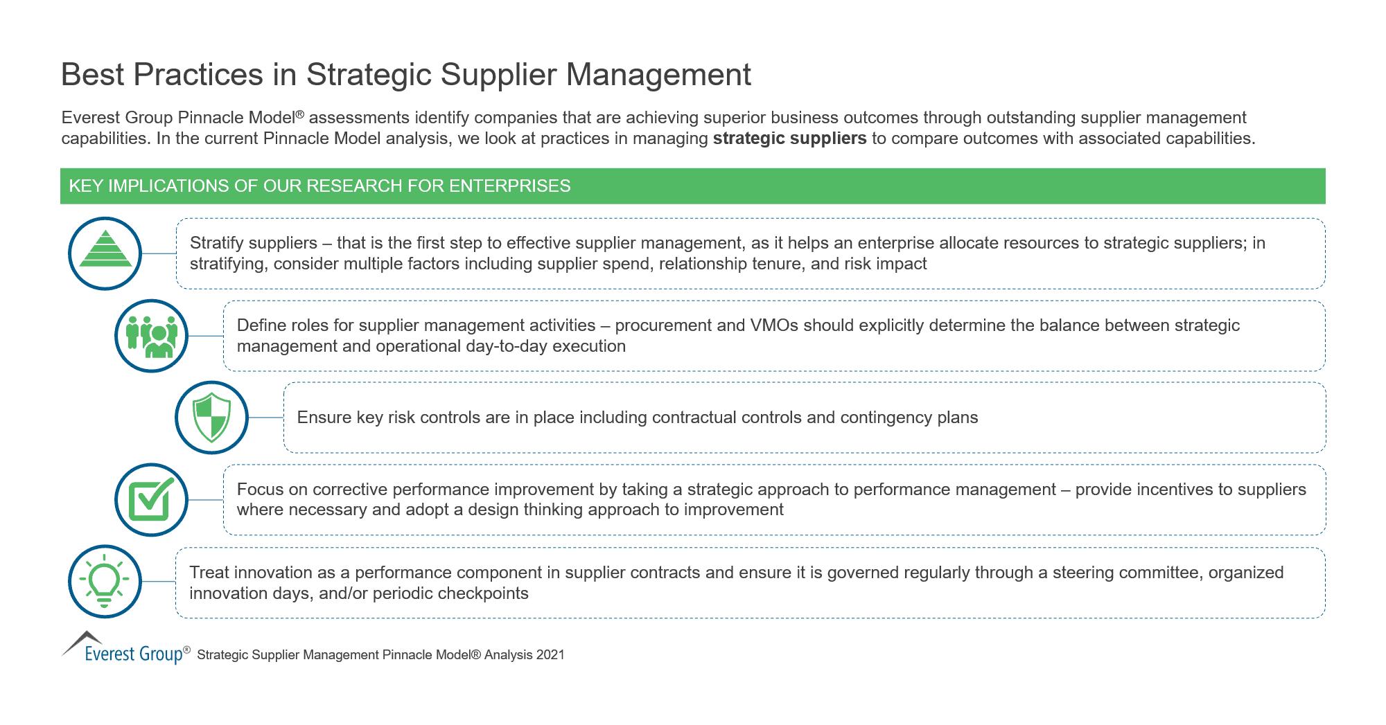 Best Practices in Strategic Supplier Management