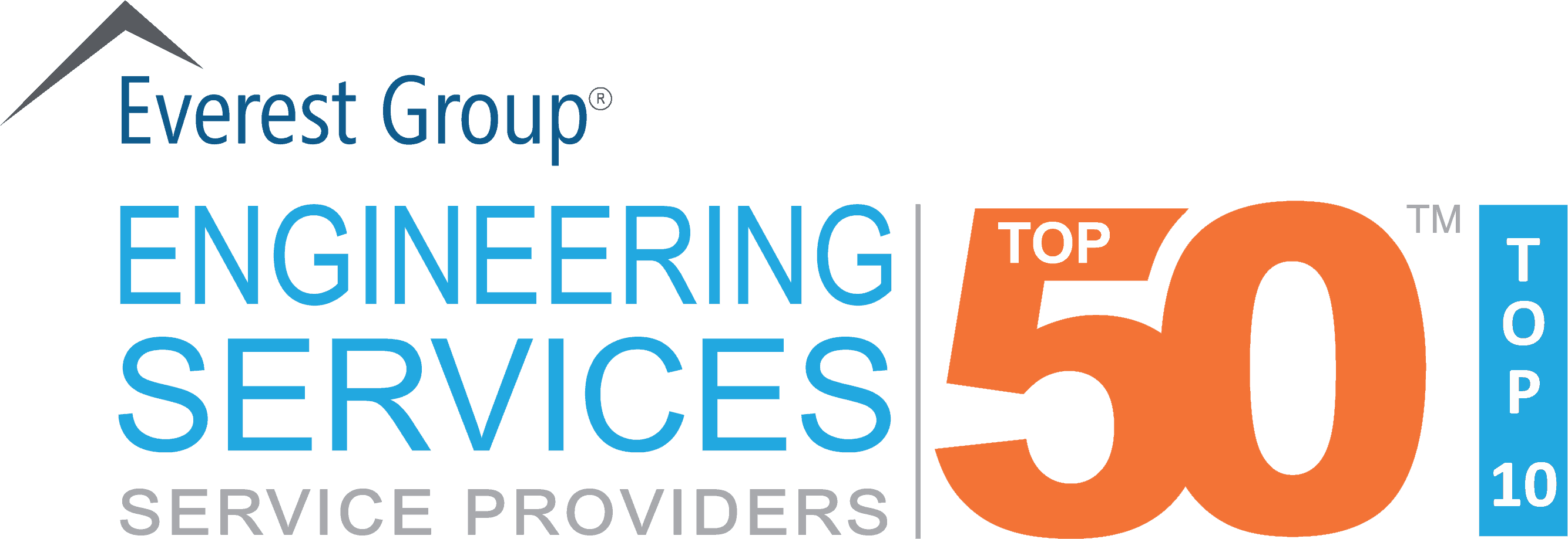 Engineering Top 50 Services
