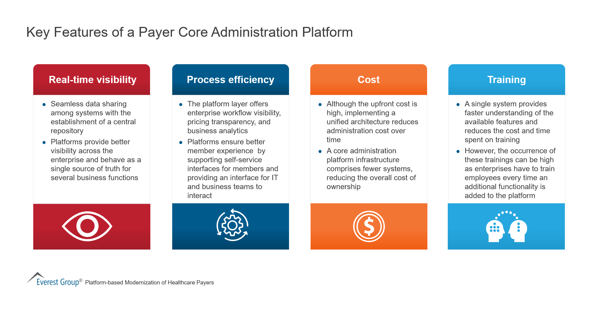 Key Features of a Payer Core Administration Platform