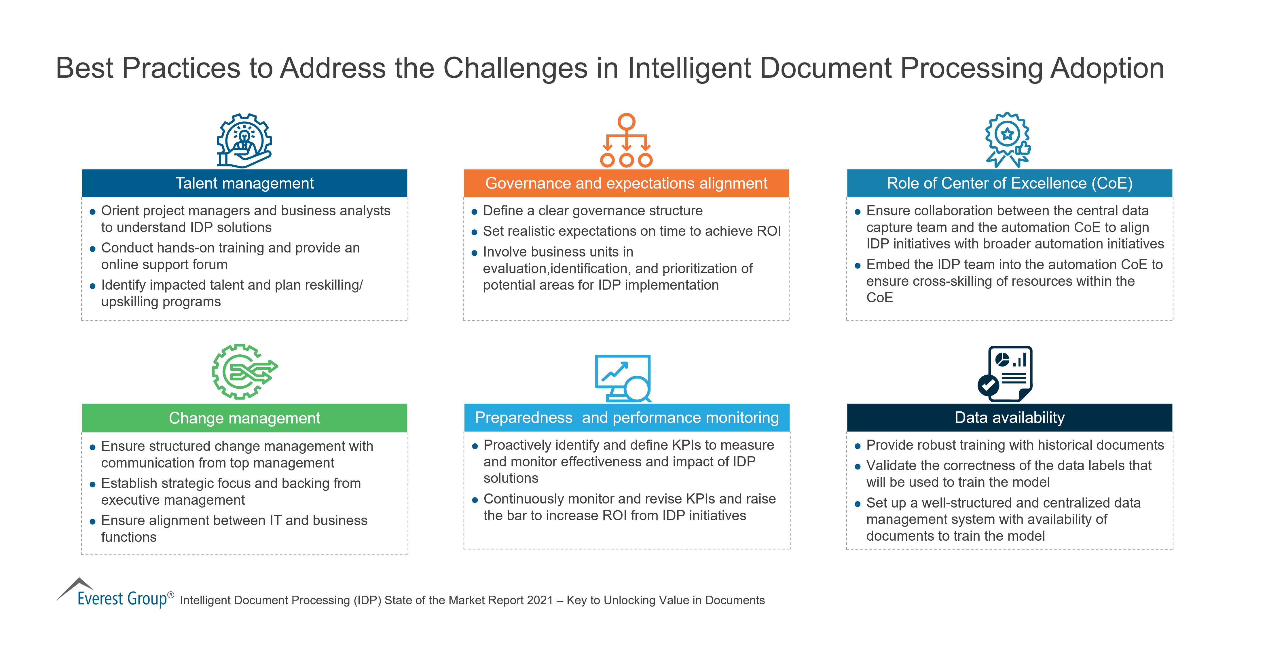 Best Practices to Address the Challenges in Intelligent Document Processing Adoption