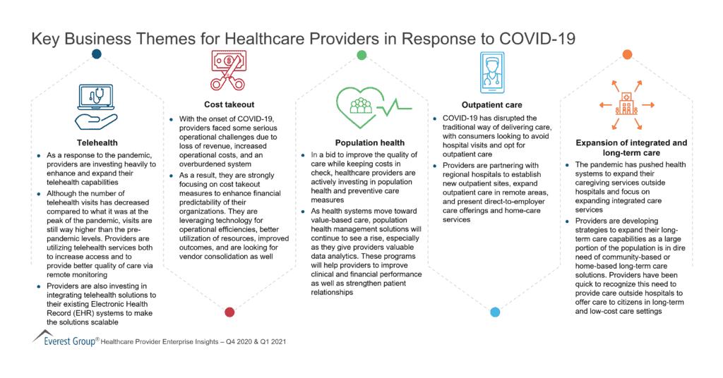 Healthcare Provider Enterprise Insights