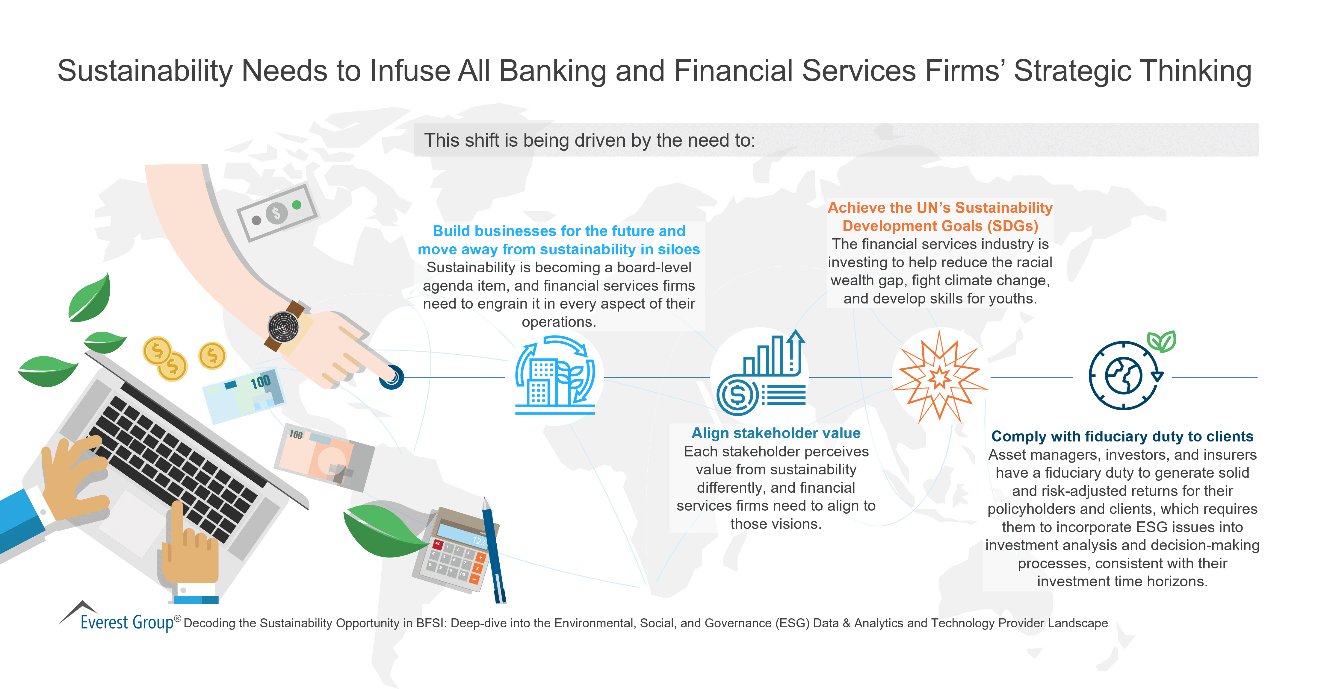 Sustainability Needs to Infuse All Banking and Financial Services Firms' Strategic Thinking