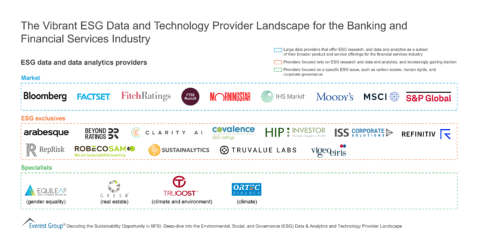 The Vibrant ESG Data and Technology Provider Landscape for BFSI